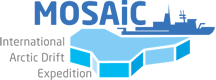 The MOSAIC International Project (2019–2021) Multidisciplinary drifting Observatory for the Study of Arctic Climate